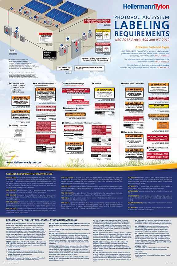 Building Inspector S Guide Nec 690 Pv Labeling